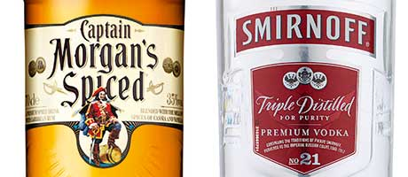 Diageo UK sales flat in tough year