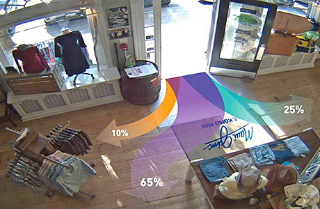 Could retailers turn footage into footfall?
