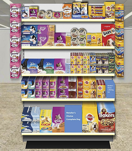 A suggested pet care planogram for convenience stores from Mars Petcare.