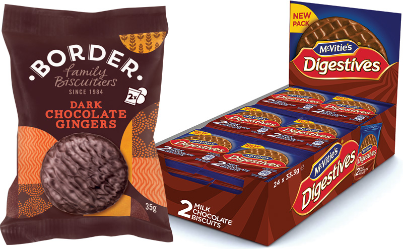 United Biscuits has moved into the on-the-go snack market with the launch of snack packs for McVitie's Digestives. Border Biscuits sells 26m Mini Packs a year.
